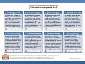 Talent Advisor Diagnostic Tool v4