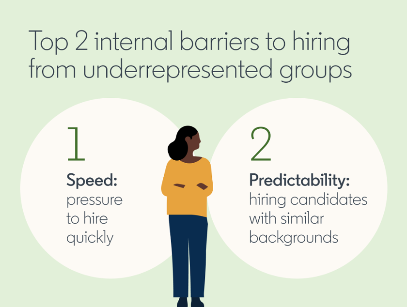 Top two internal barriers to hiring from underrepresented groups