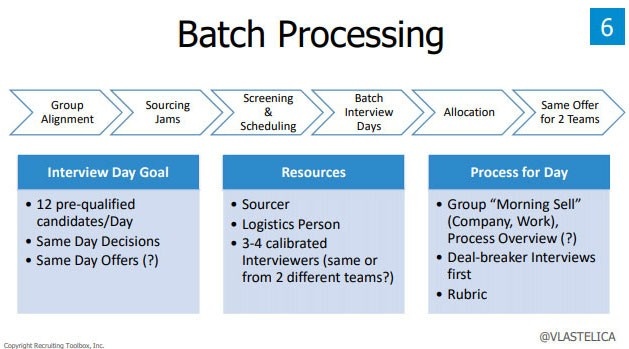 batch-processing-explained-02