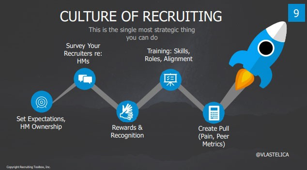 how-to-create-culture-of-recruiting