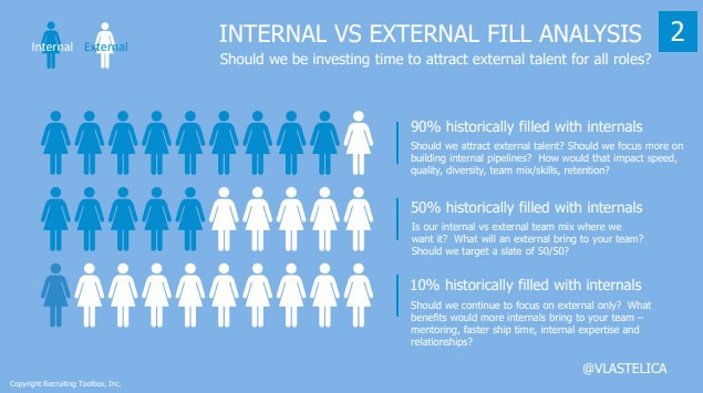 internal-vs-external-fill-analysis
