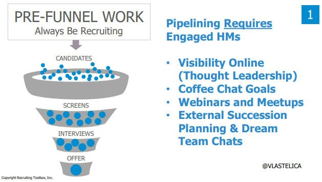 pipelining-requires-engaged-hiring-managers-02